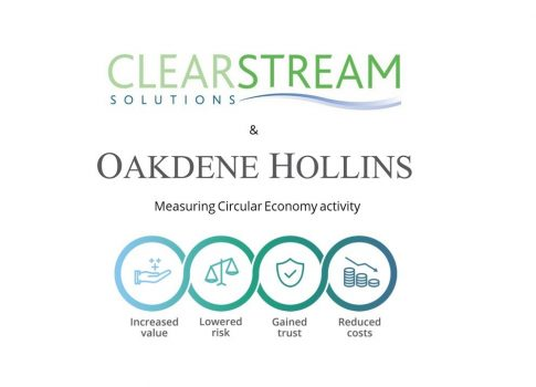 Measurement and communication of Circular Economy activity